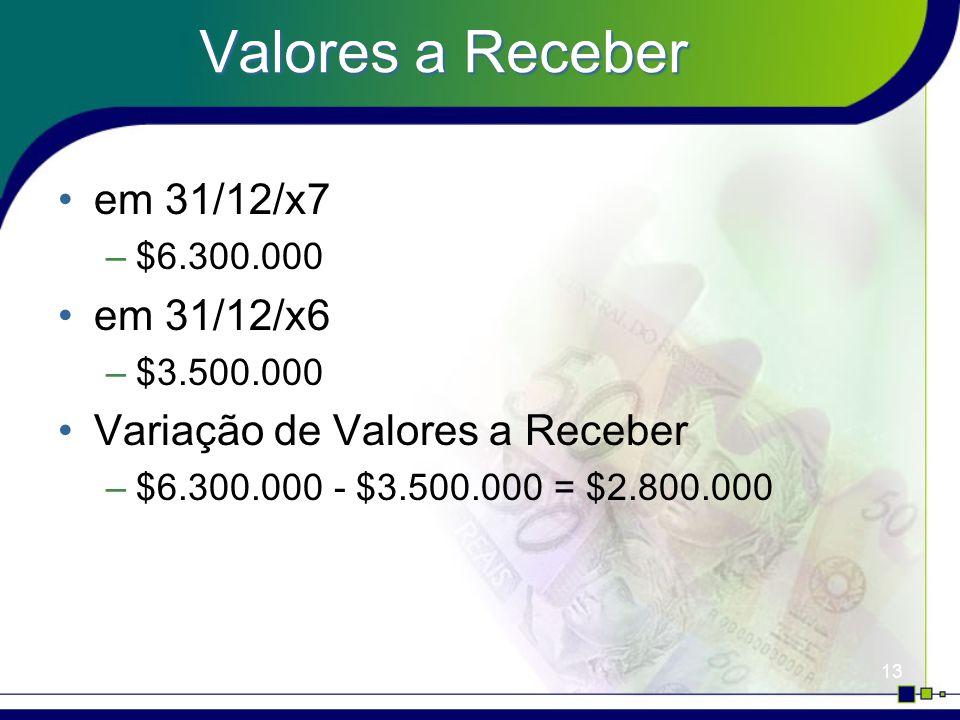 Valores a Receber em 31/12/x7 em 31/12/x6