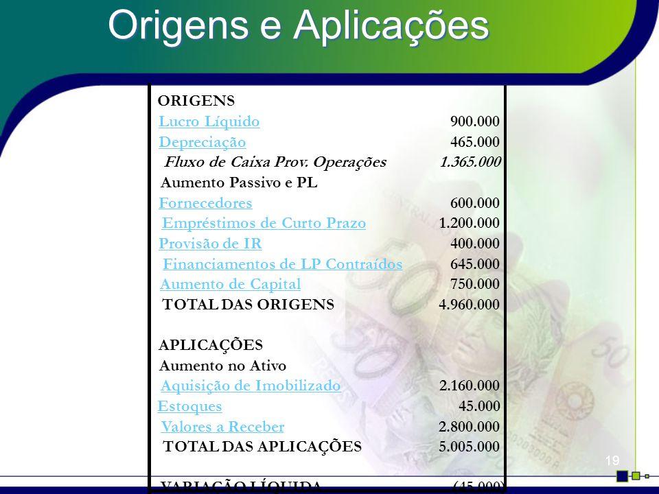 Origens e Aplicações ORIGENS Lucro Líquido 900.000 Depreciação 465.000