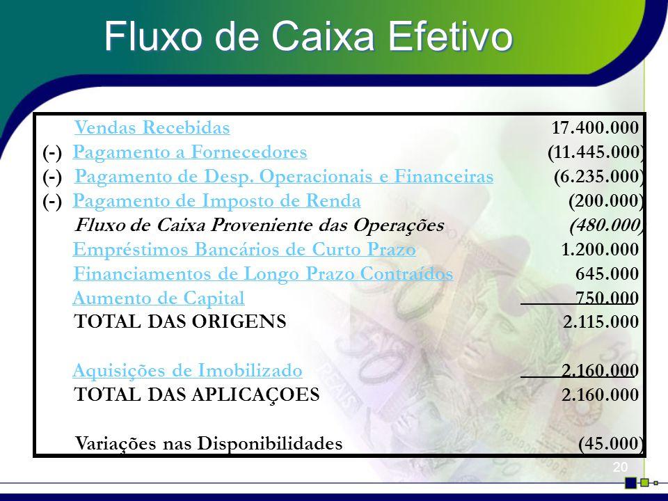 Fluxo de Caixa Efetivo Vendas Recebidas 17.400.000 (-)