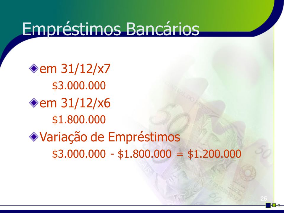 Empréstimos Bancários