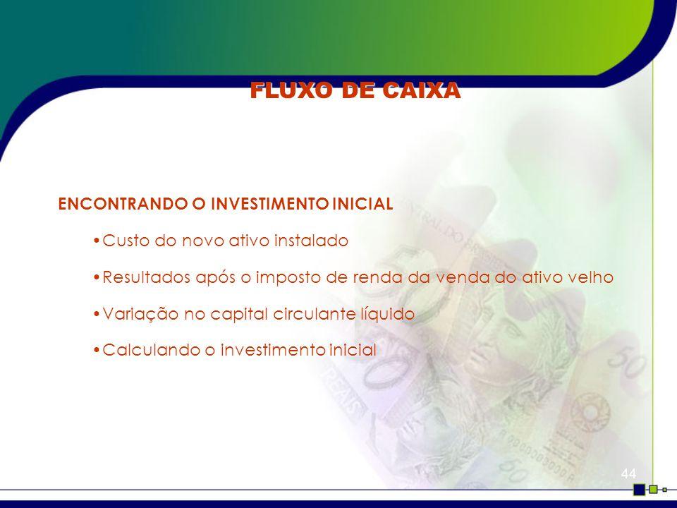 FLUXO DE CAIXA ENCONTRANDO O INVESTIMENTO INICIAL