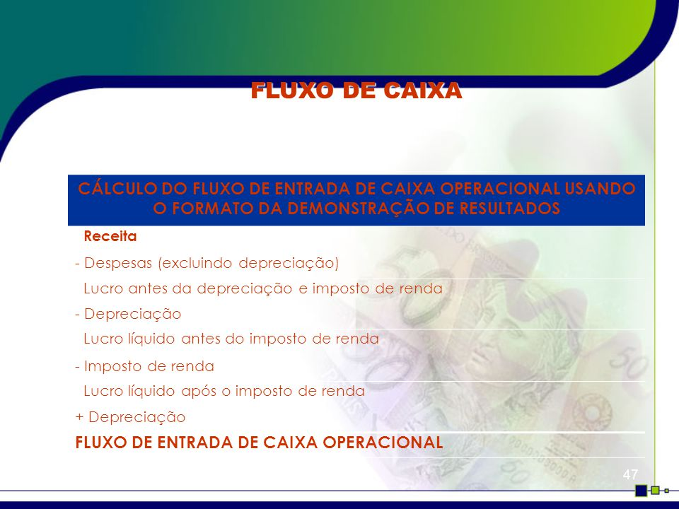 FLUXO DE CAIXA CÁLCULO DO FLUXO DE ENTRADA DE CAIXA OPERACIONAL USANDO O FORMATO DA DEMONSTRAÇÃO DE RESULTADOS.