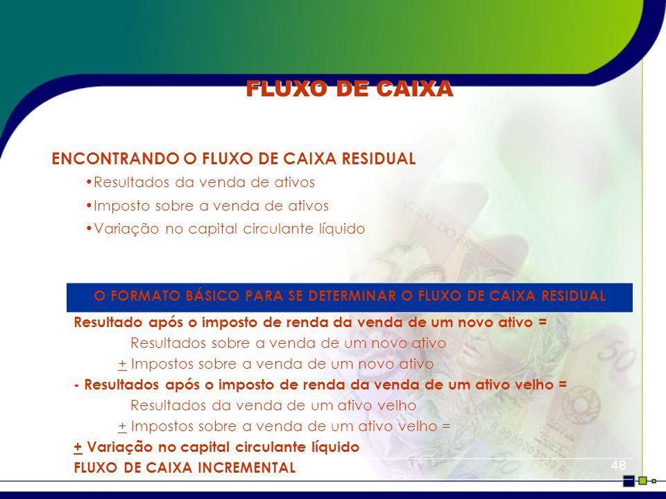 O FORMATO BÁSICO PARA SE DETERMINAR O FLUXO DE CAIXA RESIDUAL