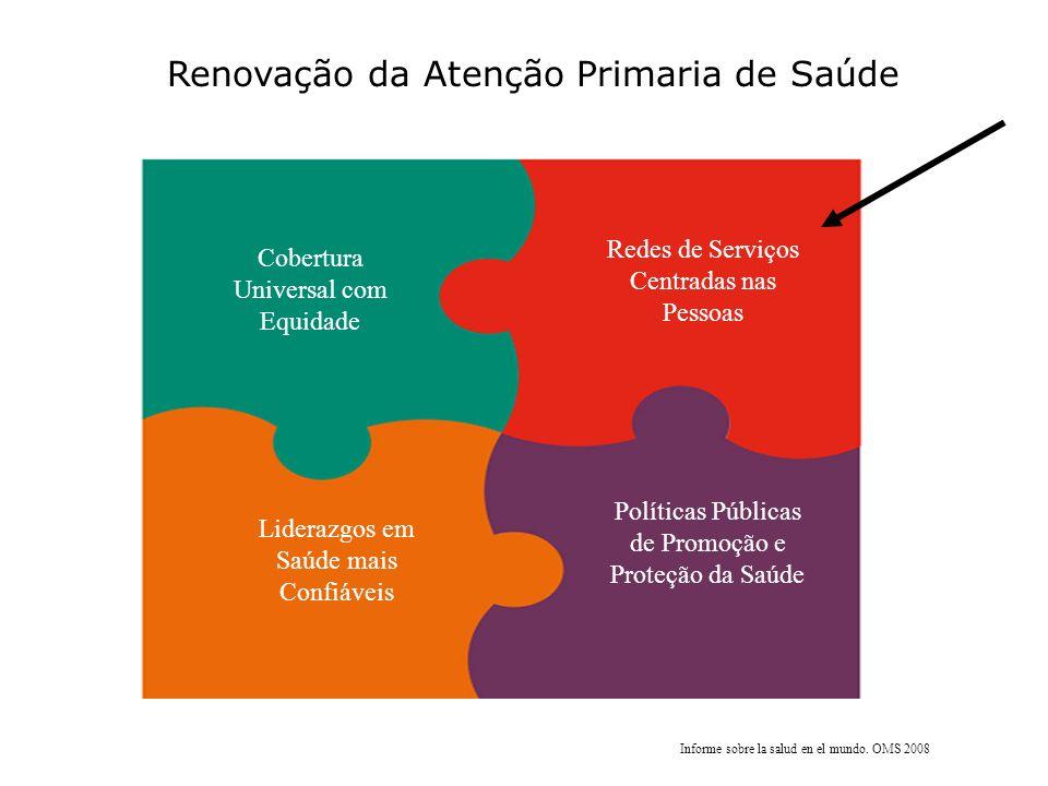 Renovação da Atenção Primaria de Saúde