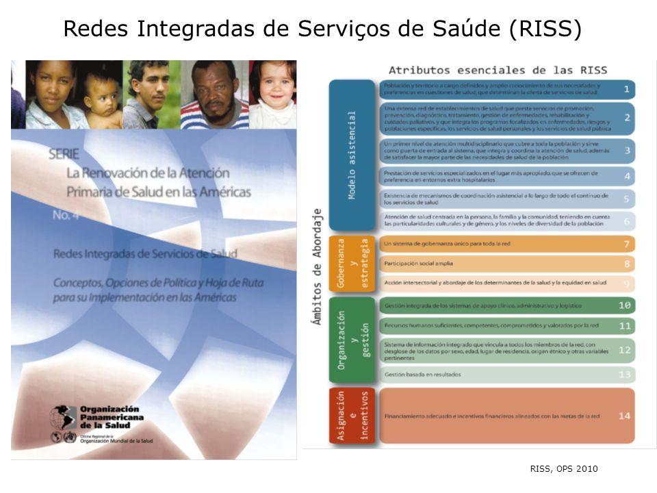 Redes Integradas de Serviços de Saúde (RISS)