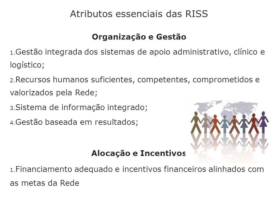 Atributos essenciais das RISS