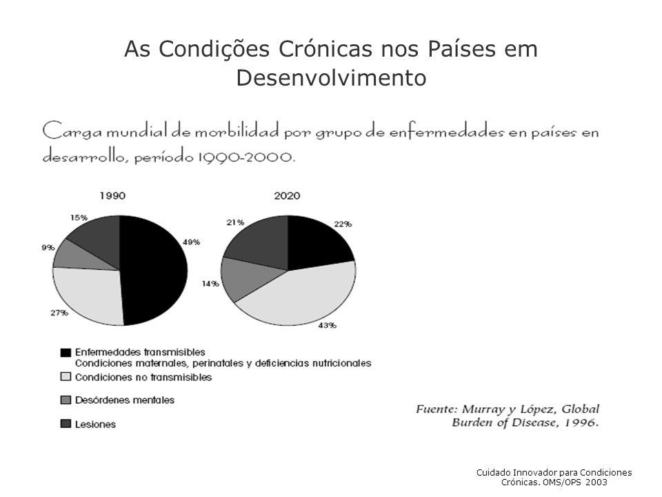As Condições Crónicas nos Países em Desenvolvimento