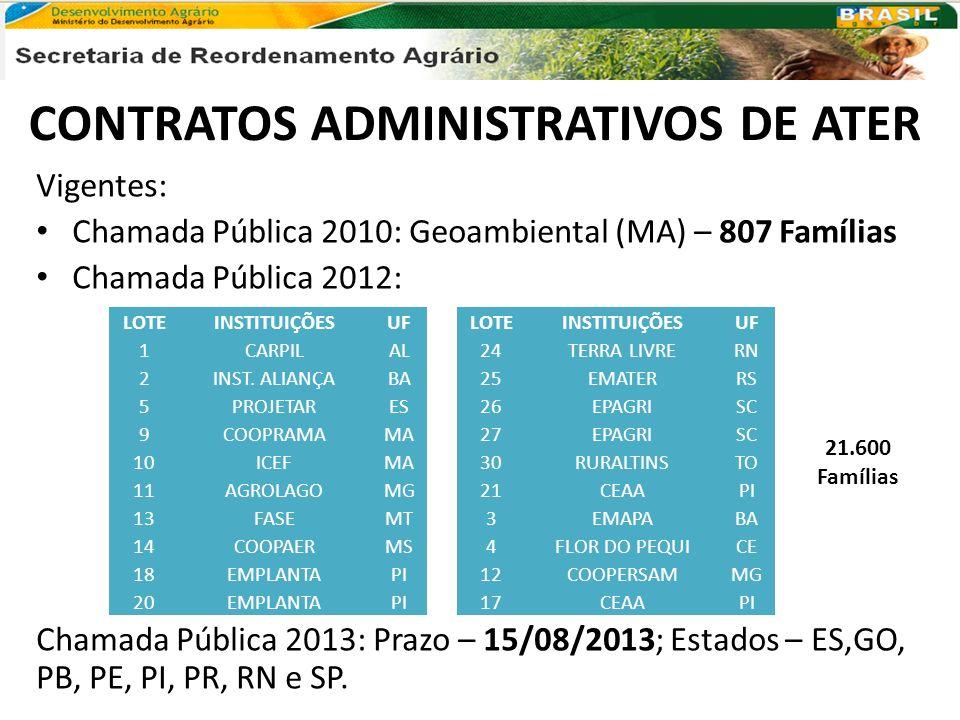 CONTRATOS ADMINISTRATIVOS DE ATER