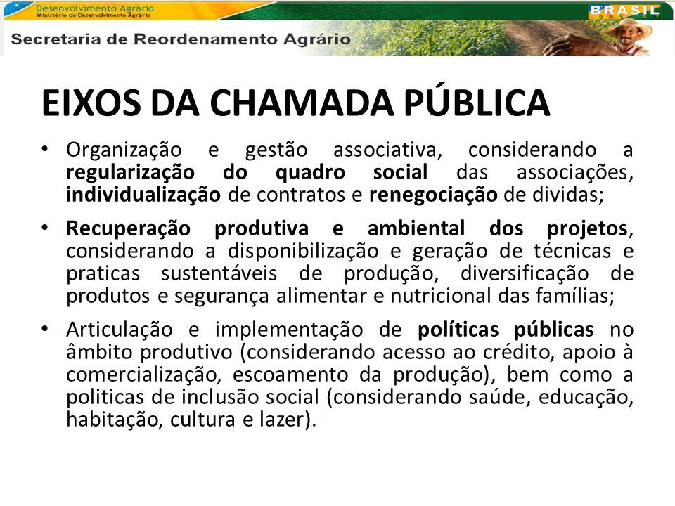 EIXOS DA CHAMADA PÚBLICA