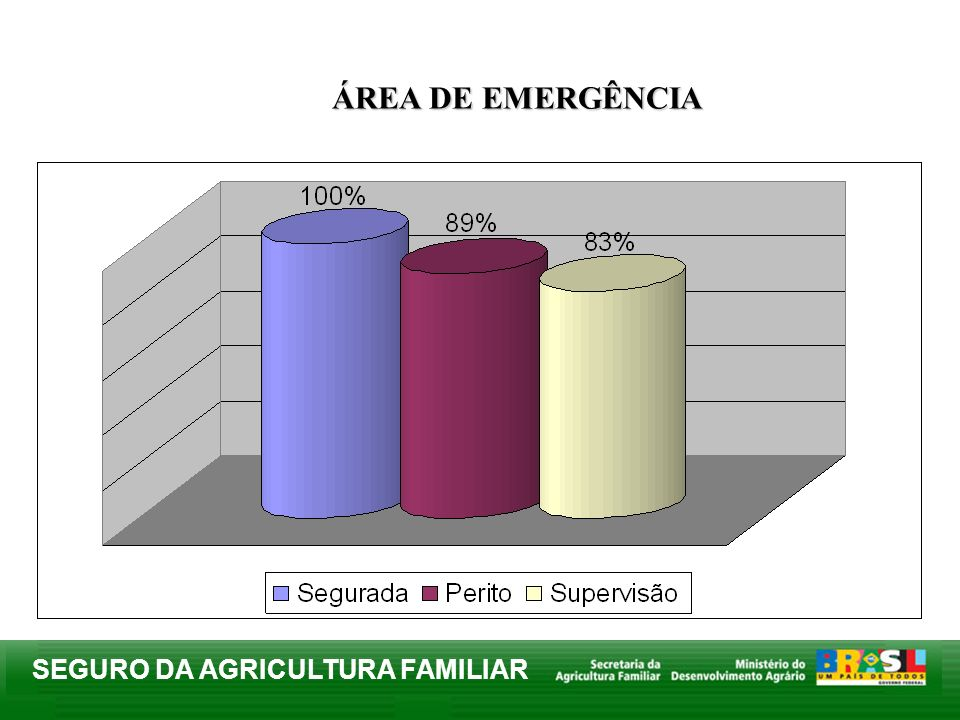ÁREA DE EMERGÊNCIA