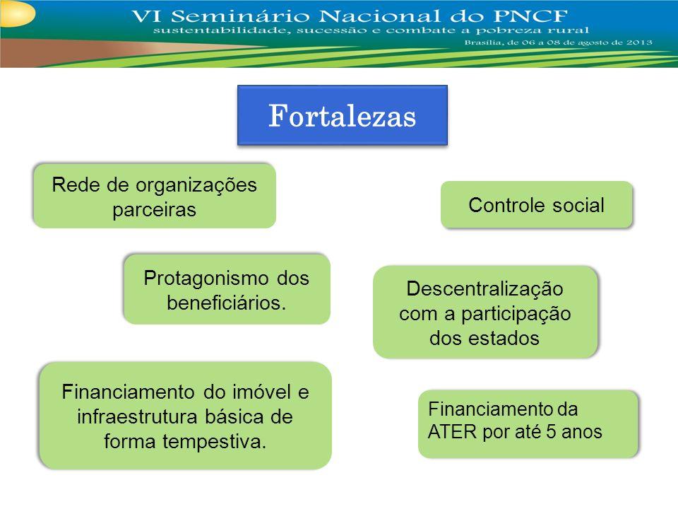 Fortalezas Rede de organizações parceiras Controle social