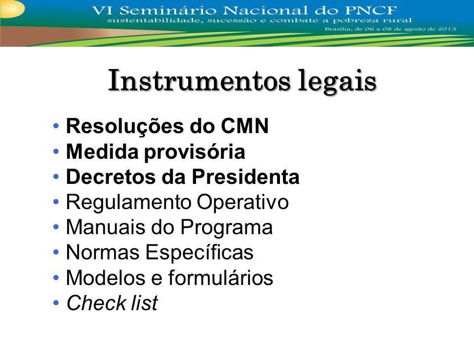 Instrumentos legais Resoluções do CMN Medida provisória