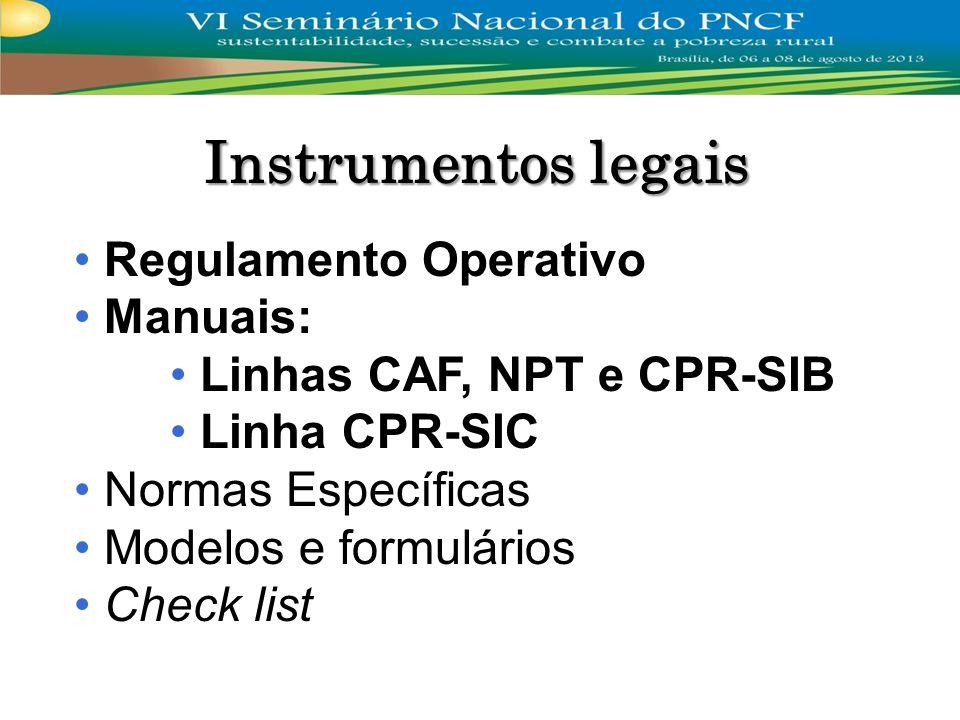 Instrumentos legais Regulamento Operativo Manuais: