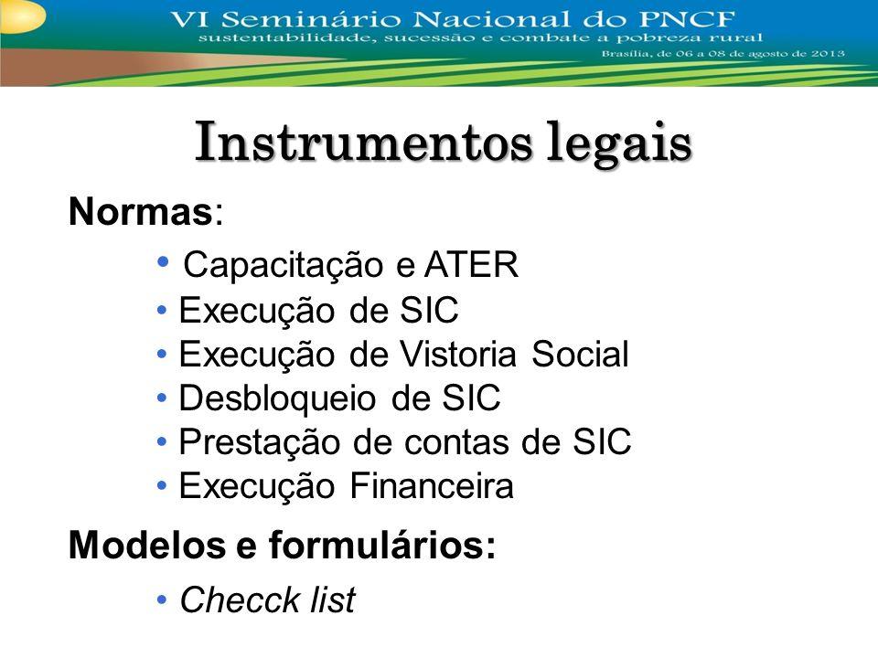 Instrumentos legais Capacitação e ATER Normas: Modelos e formulários: