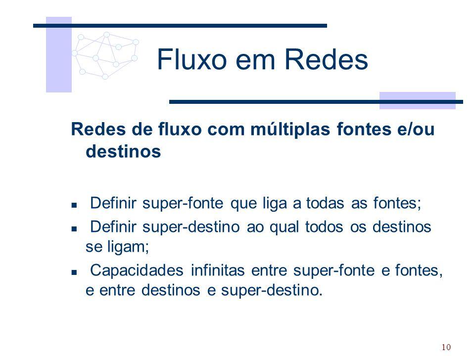 Fluxo em Redes Redes de fluxo com múltiplas fontes e/ou destinos