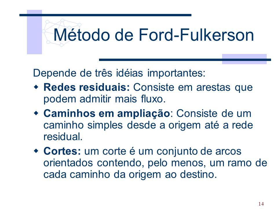 Método de Ford-Fulkerson