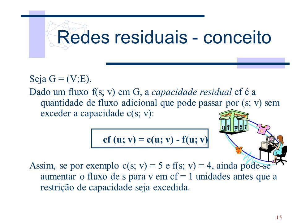 Redes residuais - conceito