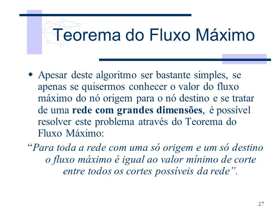 Teorema do Fluxo Máximo