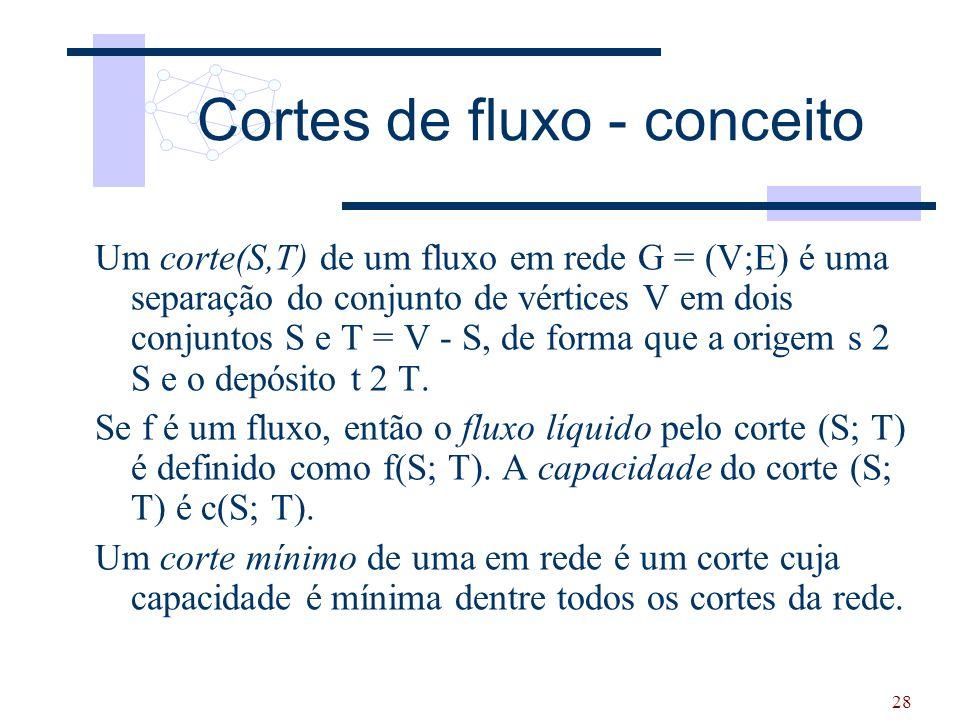 Cortes de fluxo - conceito