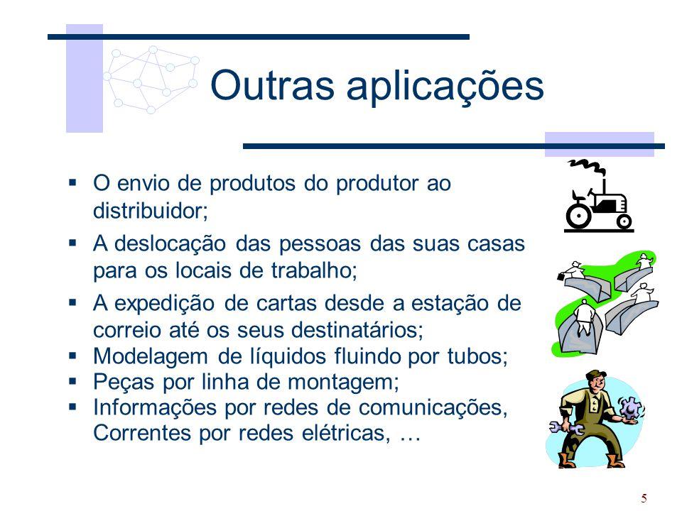 Outras aplicações O envio de produtos do produtor ao distribuidor;