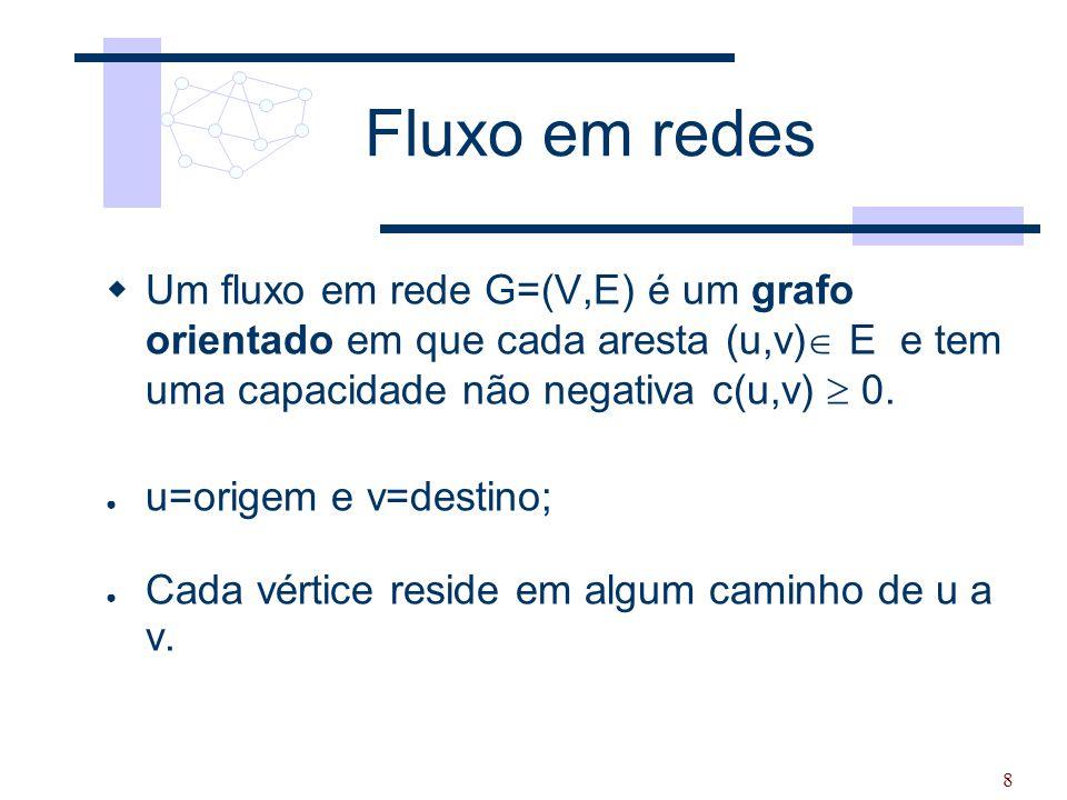 Fluxo em redes Um fluxo em rede G=(V,E) é um grafo orientado em que cada aresta (u,v) E e tem uma capacidade não negativa c(u,v)  0.