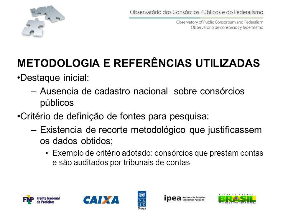 METODOLOGIA E REFERÊNCIAS UTILIZADAS