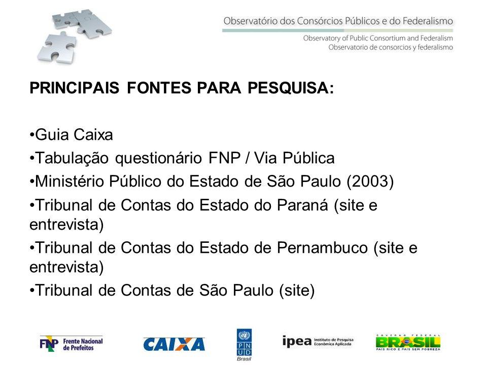 PRINCIPAIS FONTES PARA PESQUISA: