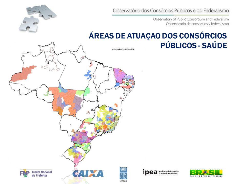 ÁREAS DE ATUAÇAO DOS CONSÓRCIOS PÚBLICOS - SAÚDE