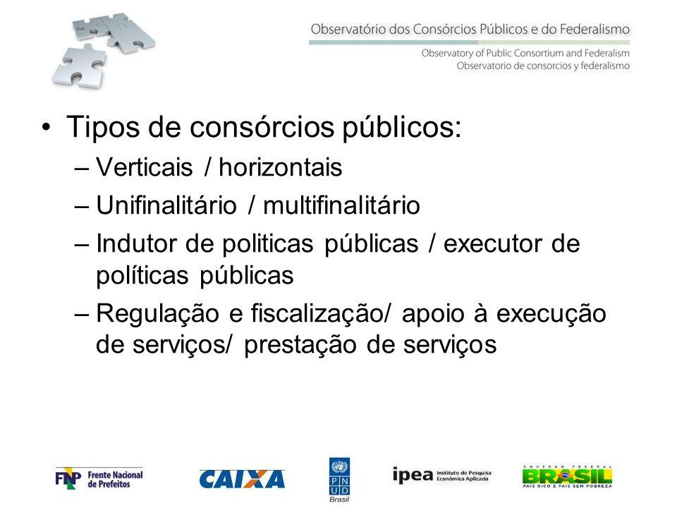 Tipos de consórcios públicos: