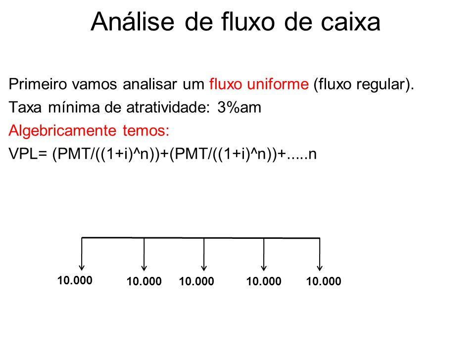 Análise de fluxo de caixa
