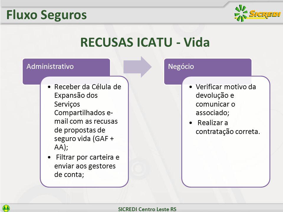 Fluxo Seguros RECUSAS ICATU - Vida Administrativo