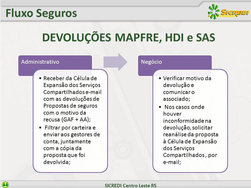 DEVOLUÇÕES MAPFRE, HDI e SAS