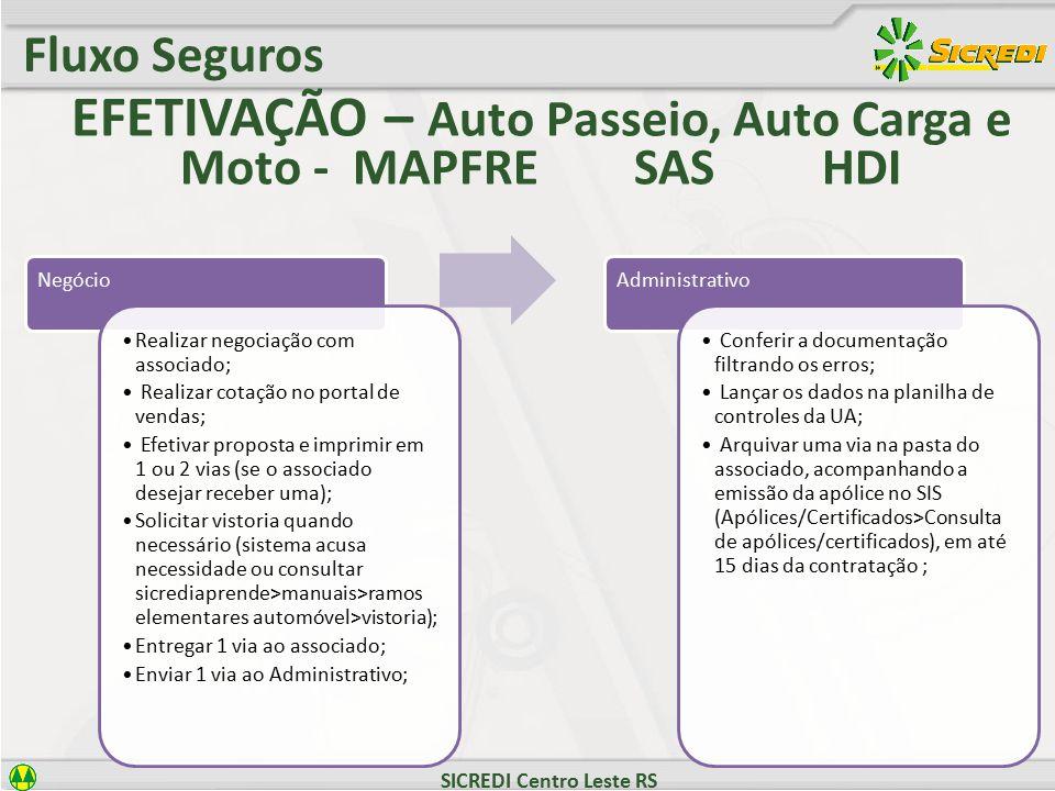 EFETIVAÇÃO – Auto Passeio, Auto Carga e Moto - MAPFRE SAS HDI