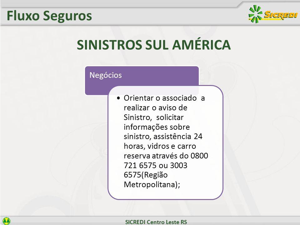 Fluxo Seguros SINISTROS SUL AMÉRICA Negócios
