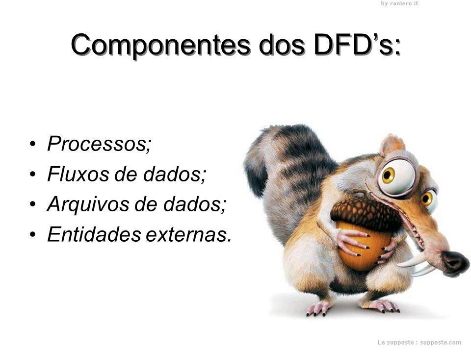 Componentes dos DFD's: