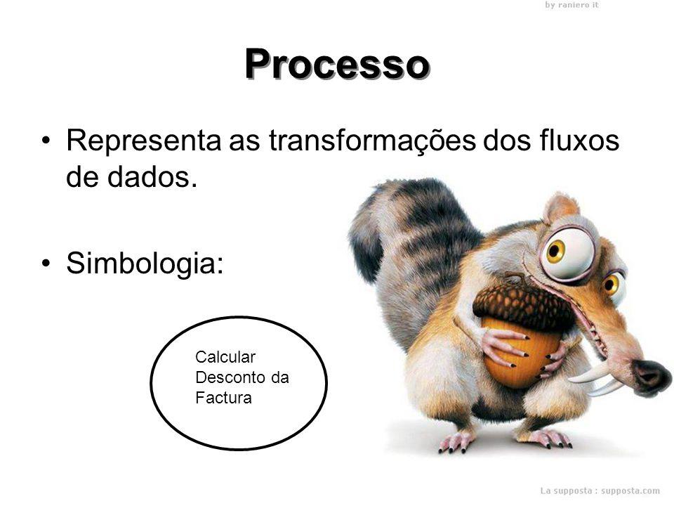 Processo Representa as transformações dos fluxos de dados. Simbologia: