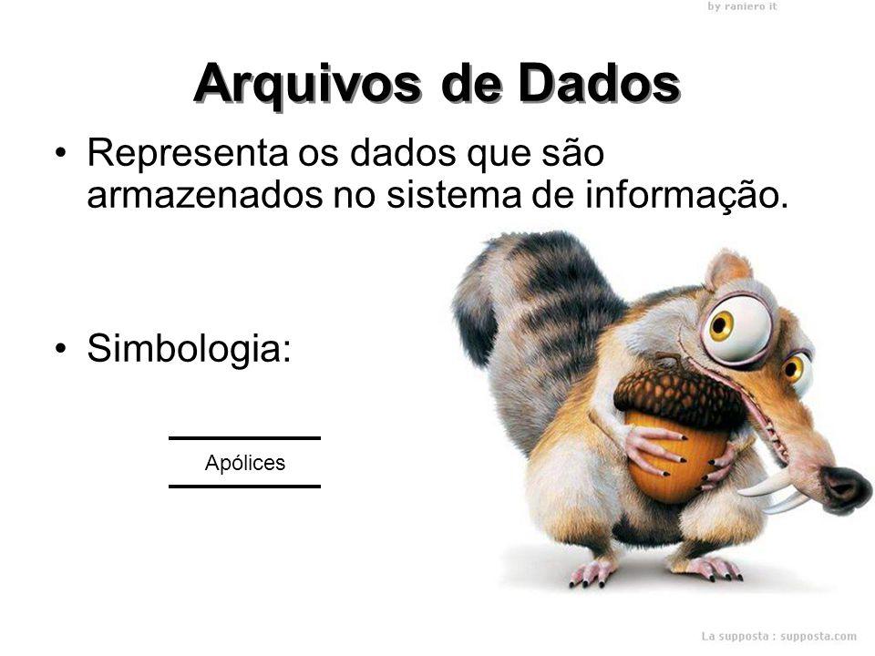 Arquivos de Dados Representa os dados que são armazenados no sistema de informação. Simbologia: Apólices.