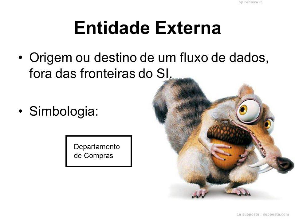 Entidade Externa Origem ou destino de um fluxo de dados, fora das fronteiras do SI. Simbologia: Departamento.