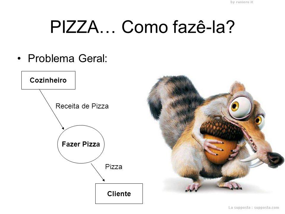 PIZZA… Como fazê-la Problema Geral: Fazer Pizza é um processo…
