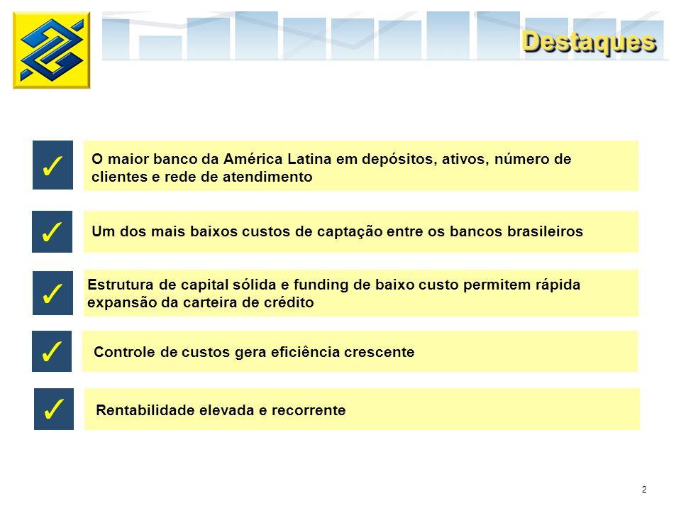Destaques O maior banco da América Latina em depósitos, ativos, número de clientes e rede de atendimento.