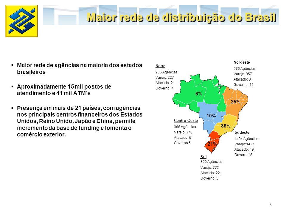 Maior rede de distribuição do Brasil