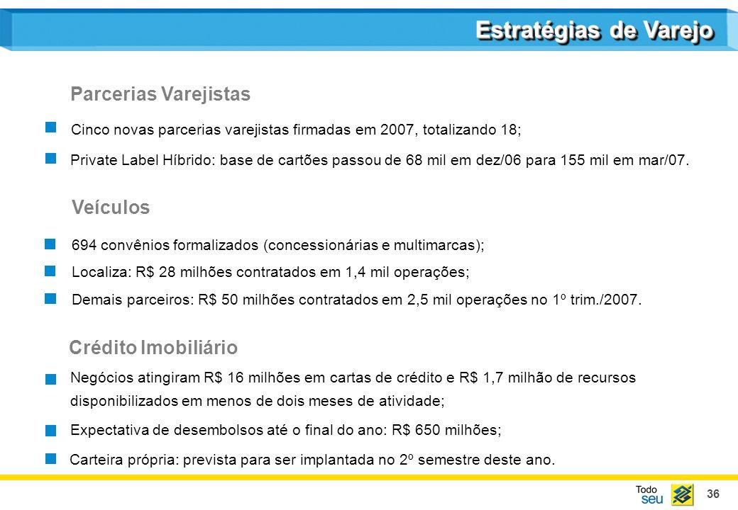 Expectativa de desembolsos até o final do ano: R$ 650 milhões;