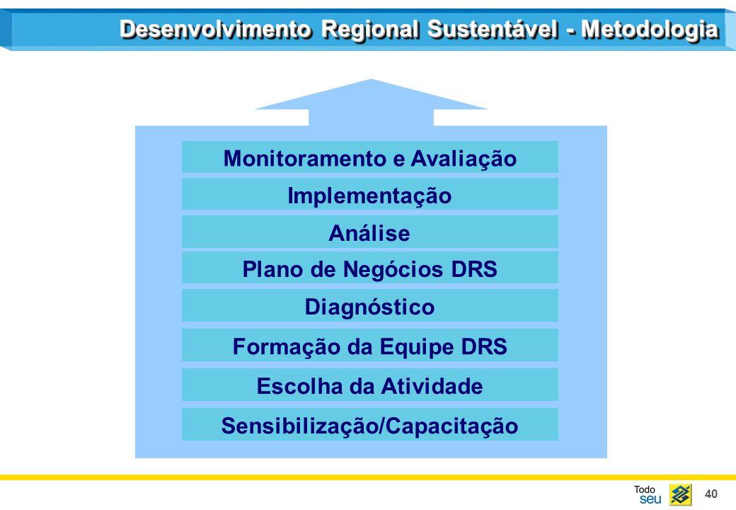 Monitoramento e Avaliação Sensibilização/Capacitação