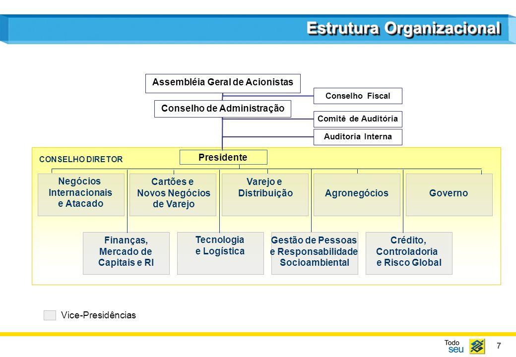 Assembléia Geral de Acionistas Conselho de Administração