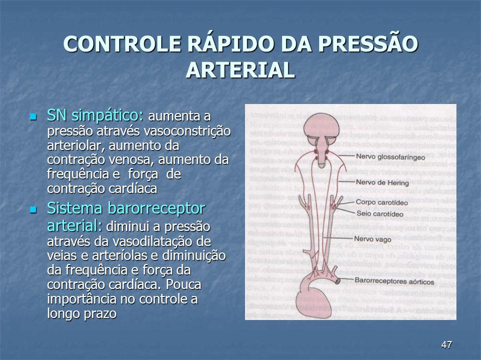 CONTROLE RÁPIDO DA PRESSÃO ARTERIAL