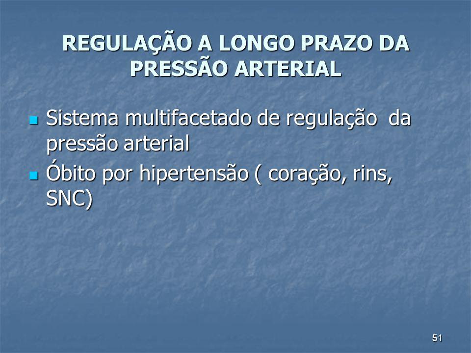 REGULAÇÃO A LONGO PRAZO DA PRESSÃO ARTERIAL
