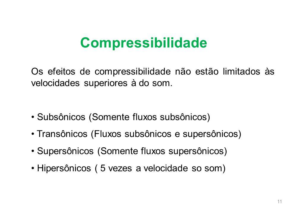 Compressibilidade Os efeitos de compressibilidade não estão limitados às velocidades superiores à do som.