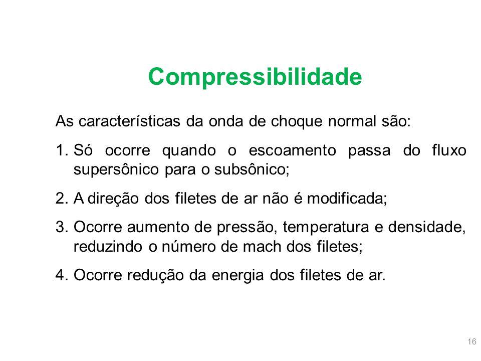 Compressibilidade As características da onda de choque normal são: