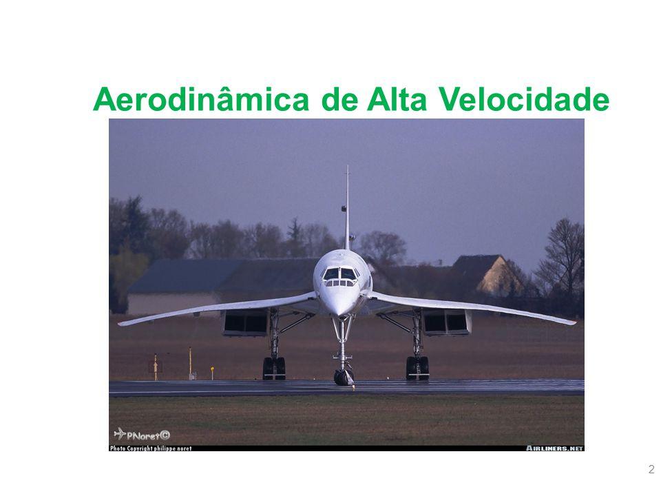 Aerodinâmica de Alta Velocidade