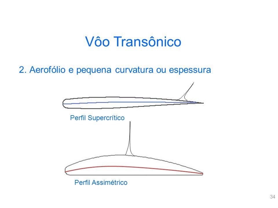 Vôo Transônico Aerofólio e pequena curvatura ou espessura